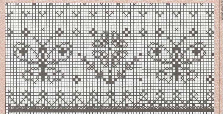 Форумы по вышивке крестиком